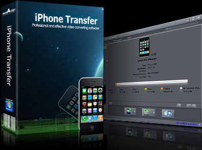 Iphone 5 How To Transfer Ringtones How To Download Music